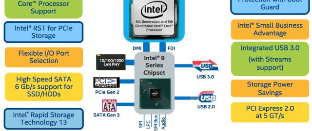 Intel-2014-05-10-at-9.44.45-AM-640x479