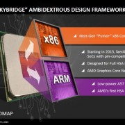 amd_core_innovation_skybridge